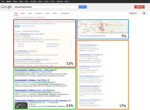 google-organische-suche